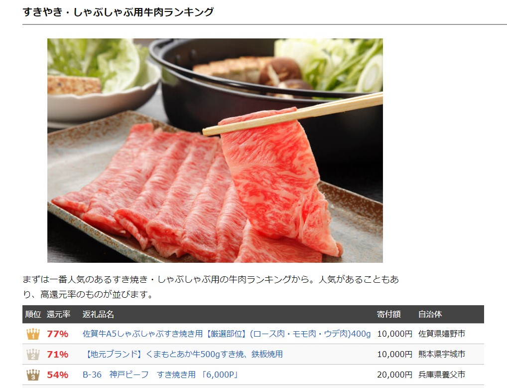 高還元率の牛肉